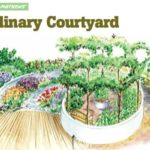 [DESIGN SHOW 30] Cultiver ensemble Food Gardens